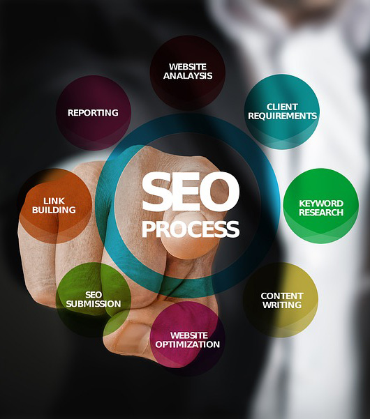 We are best SEO Services and web design-development  based company  in  Surrey, Richmond, Vancouver, Langley, Abbotsford and Coquitlam.